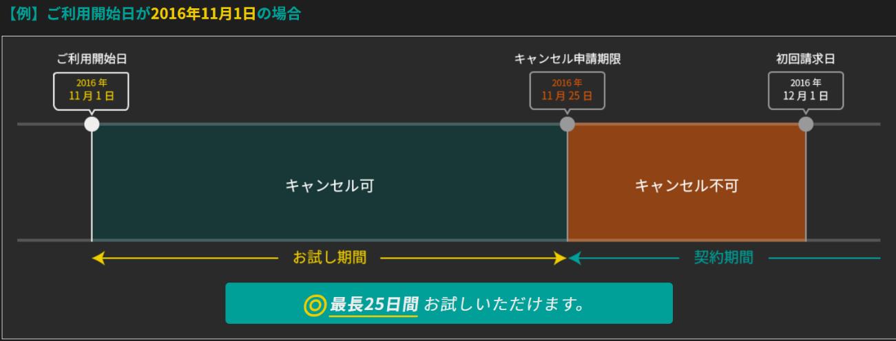 Gaming+2