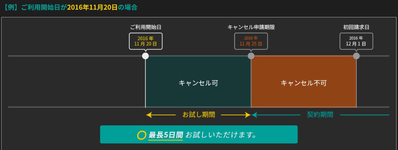Gaming+3