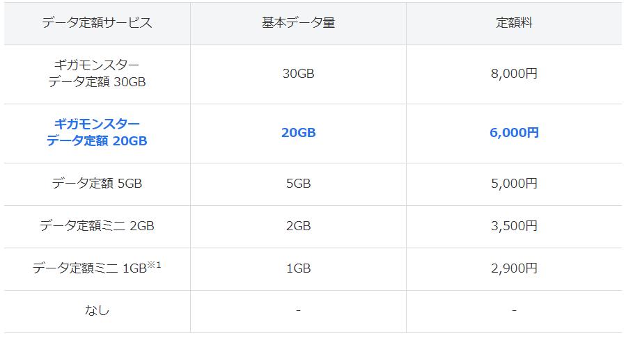 SoftBankのデータプラン一覧表