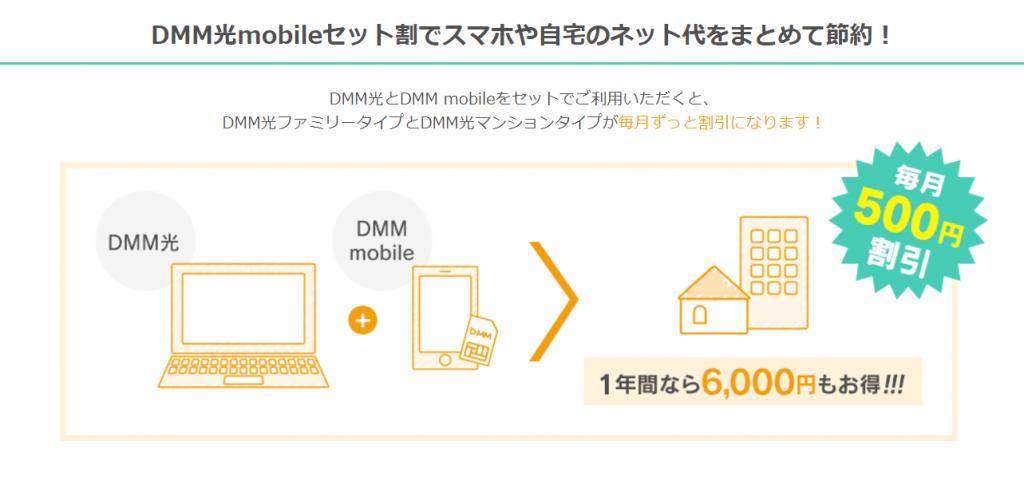 DMM.comセット割