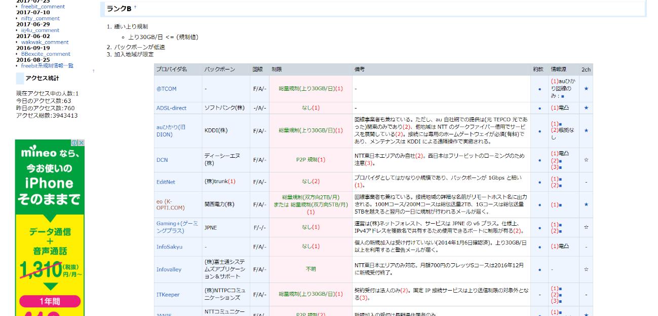 ISP規制情報