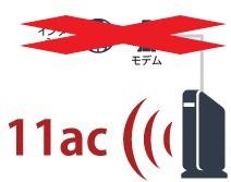 11ac-2