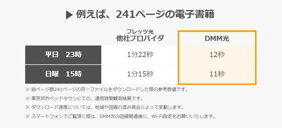 DMM光2