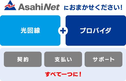 ASAHIネットは、契約、支払い、サポートすべて一つに!