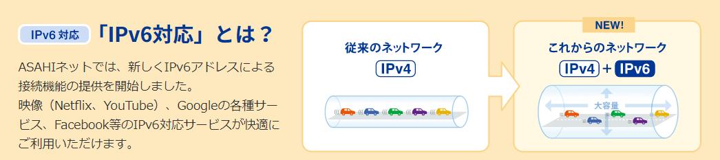 「iPv6」とは