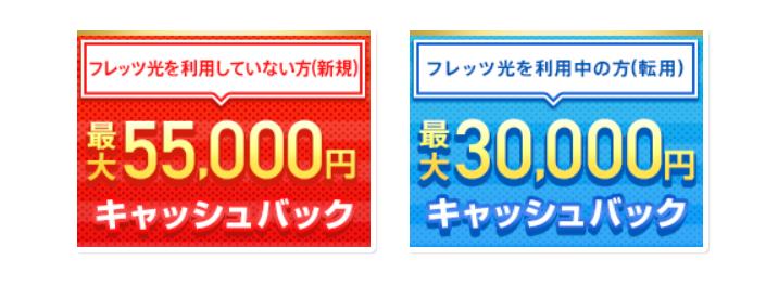 ぷらら光最大55,000円キャッシュバック