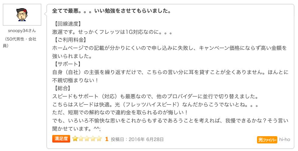 hi-hoひかり価格.comでの悪評