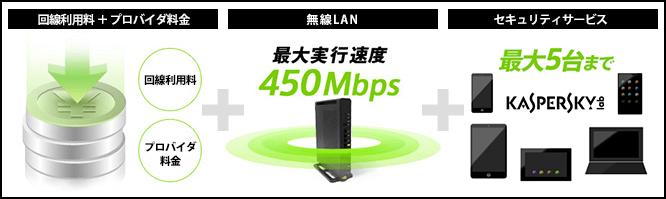 NURO光のレンタル無線LANルーター,最大450Mbps対応