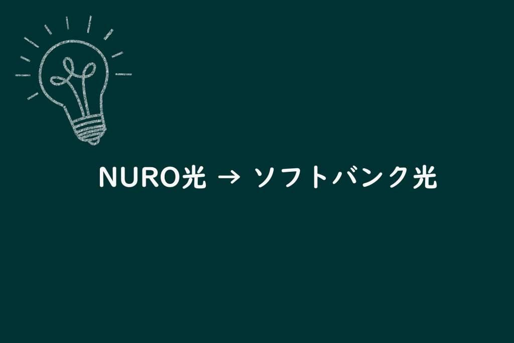 nuro光→ソフトバンク光