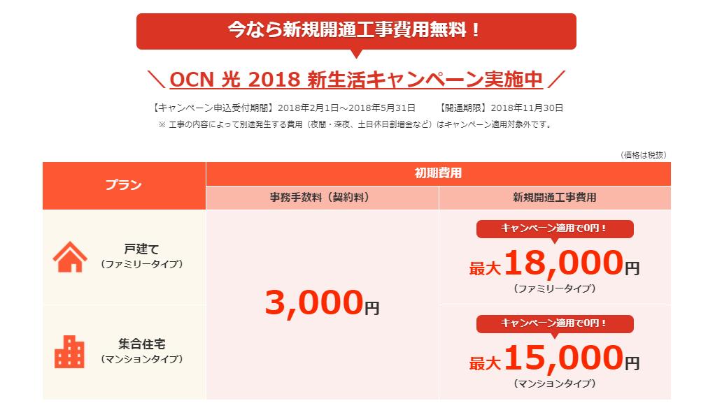 OCN光新規開設工事費無料キャンペーン