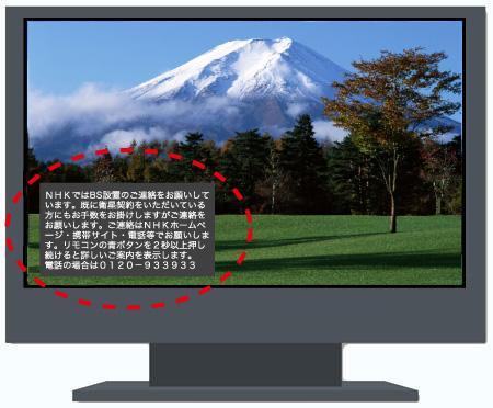 BSデジタル放送の設置確認メッセージ