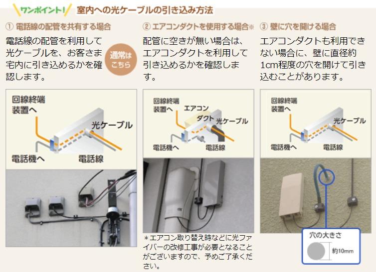 室内 光ケーブル 引き込み 方法