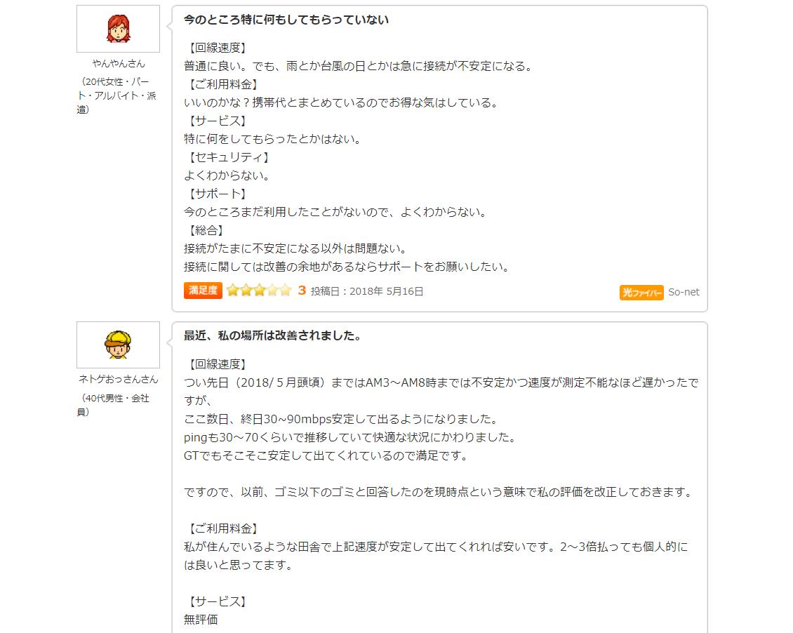 価格.com iPv6対応の光コラボの口コミ