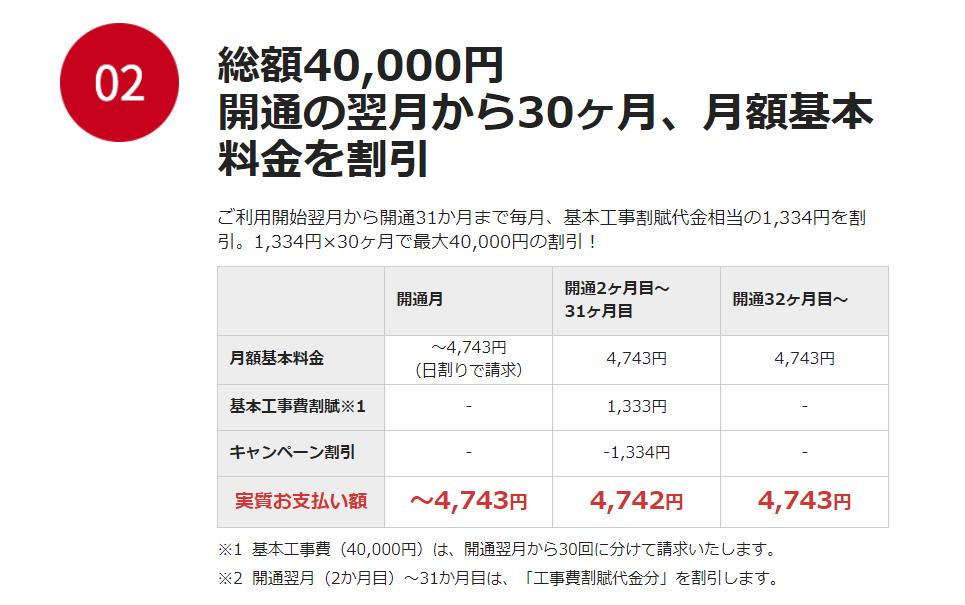NUROひかりキャッシュバックキャンペーン