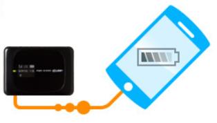光ポータブル LTE USB電池供給機能