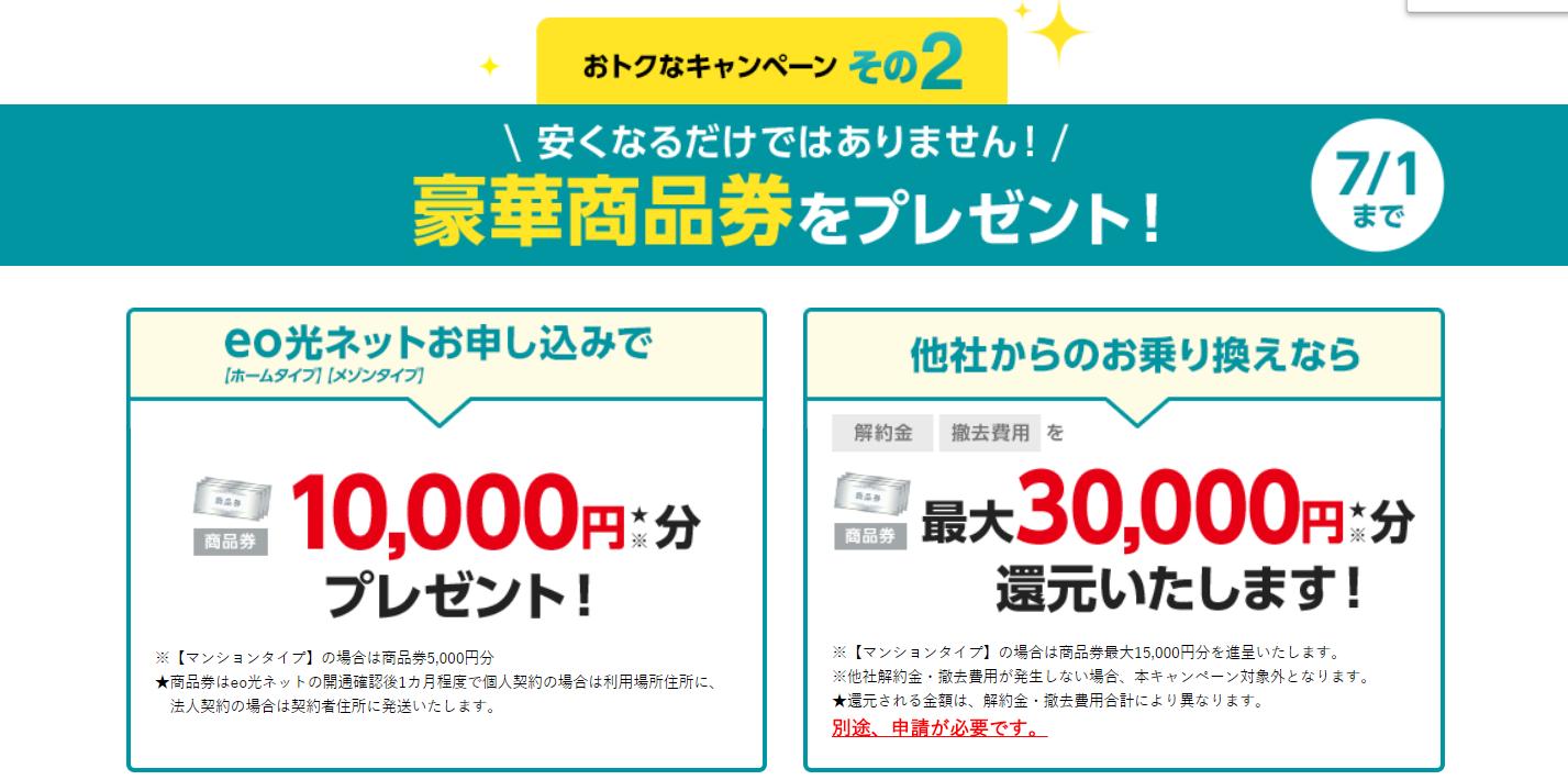 eoネット キャンペーン