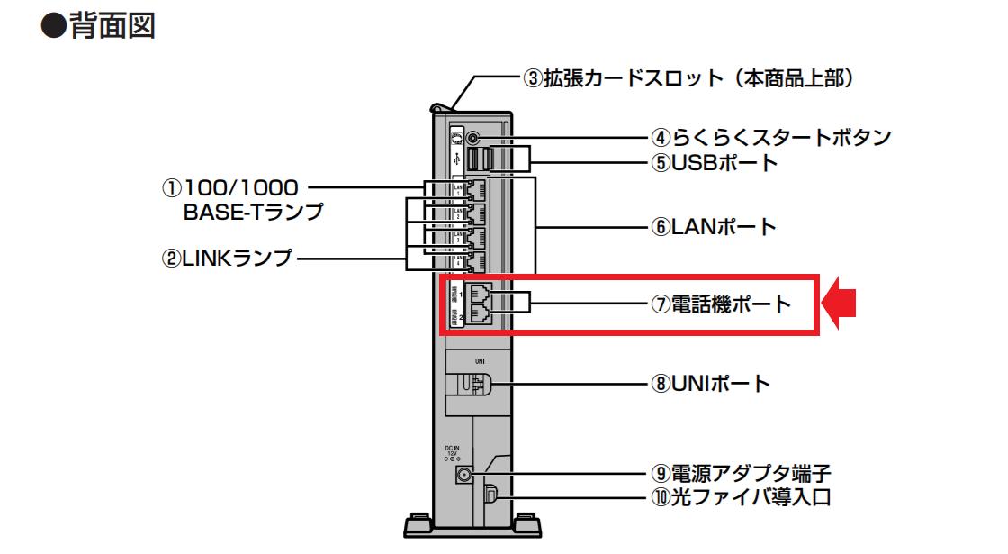 NTT PR-400KI ルーター