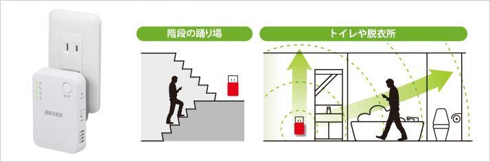 中継器と階段