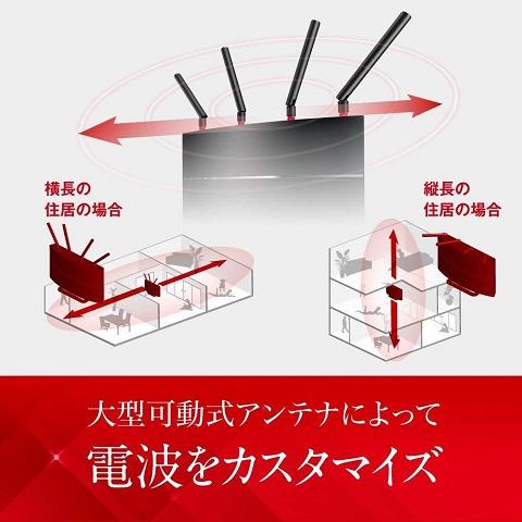 可動式アンテナで電波をカスタマイズ