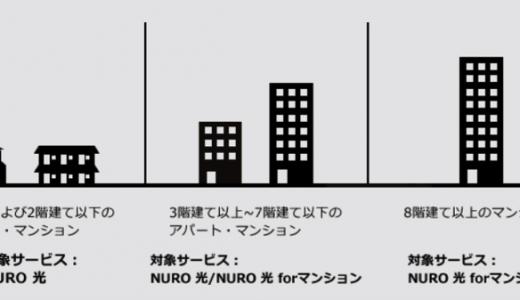 NURO光forマンションは人が集まらないと工事できない?詳細を全解説!