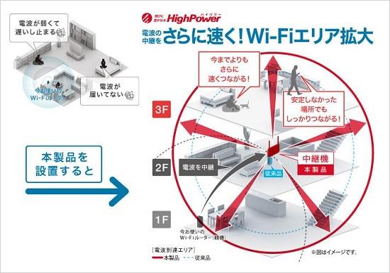 中継器 WIFI エリア 拡大
