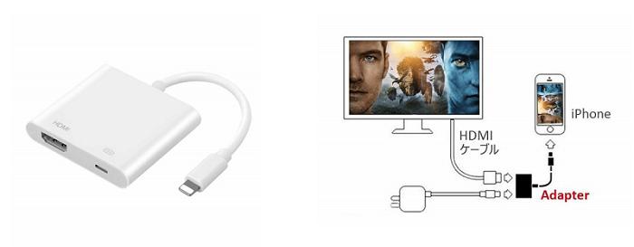 HDMI端子変換ケーブルでTVとiphoneをつなぐ