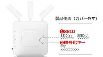 無線LAN親機のSSIDと暗号化キー