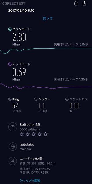 滋賀県彦根市某コーヒーショップのWi-Fiスポット速度