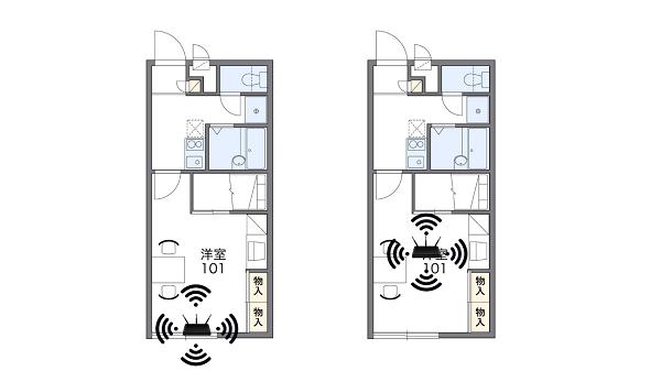 無線LAN 設置場所 比較