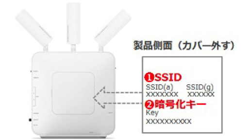 Wi-Fi/無線LANのSSID「g,a,gw,aw」の違い!どれがいいか比較!