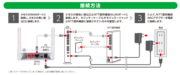 ソフトバンクWi-Fiスポット接続方法