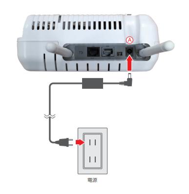 モバイル回線の電波をもとにWi-Fiを飛ばす端末を設置する方式