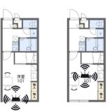 Wi-Fiルーターの設置場所と電波