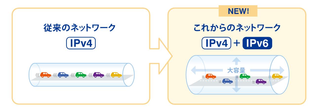 IPv6 メリット