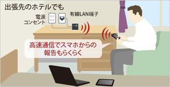 ホテルの有線LANを無線LANに変換するイメージ