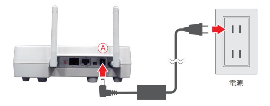 モバイル用の回線を受信するルーターを設置してWi-Fiを飛ばすパターン