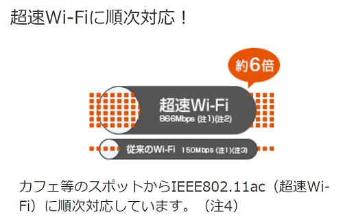 超速WIFIに順次対応