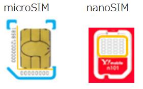 microSIMカードとnanoSIMカード