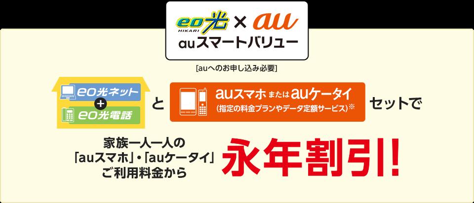 eo光×auスマートバリュー