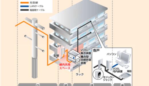 VDSL方式とは?光配線との仕組みの違い!工事済みかの確認方法から料金まで全解説!