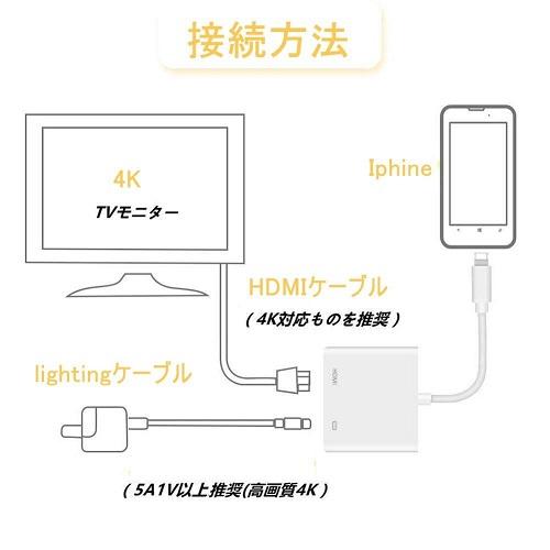 対応のアダプターやケーブルを使ってスマホやタブレットの画面をテレビに表示させる方法
